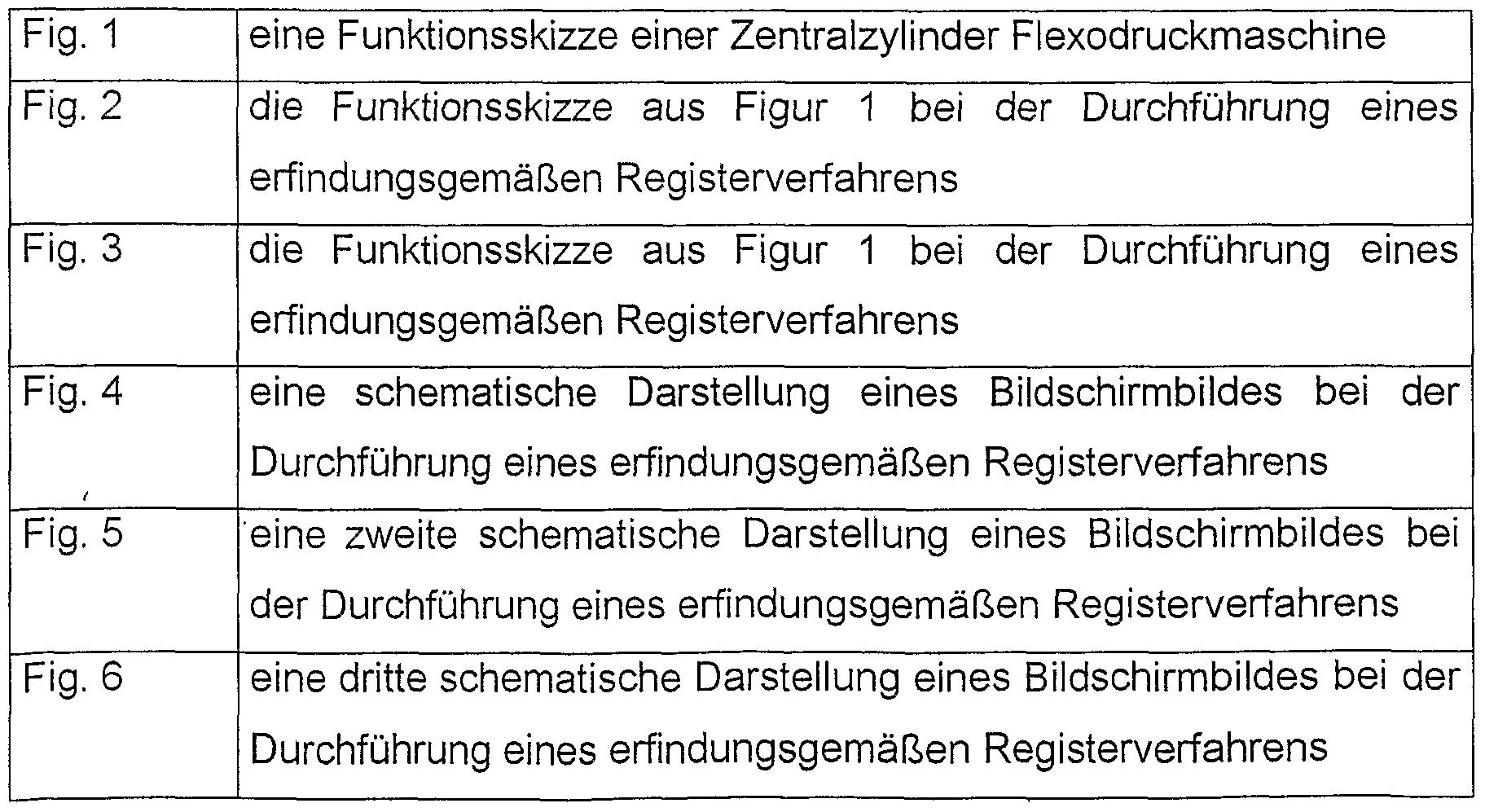 Großzügig Schematische Figur Bilder - Verdrahtungsideen - korsmi.info