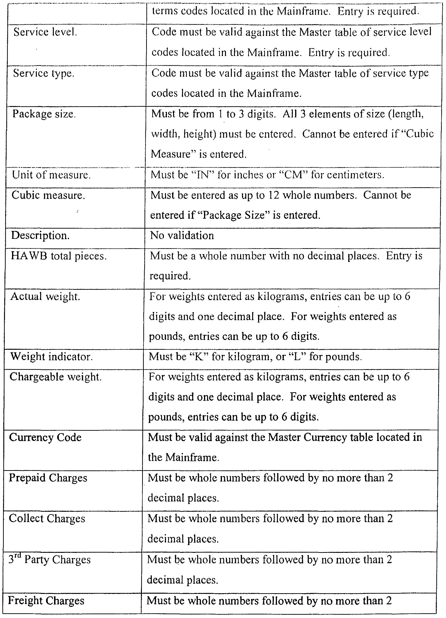 curriculum vitae native language buy english as second language