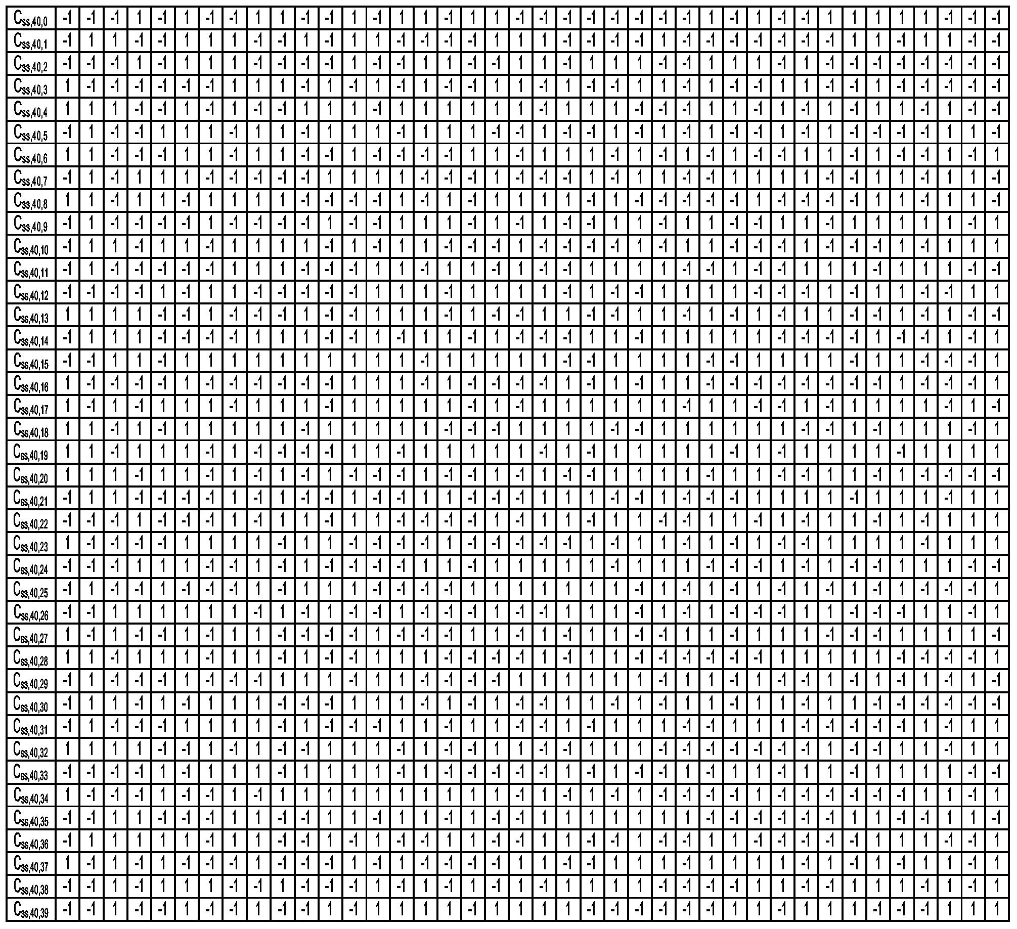 Pin 40 X 40 Multiplication Table Http Www Ebay Co Uk Itm Mini Poster ...
