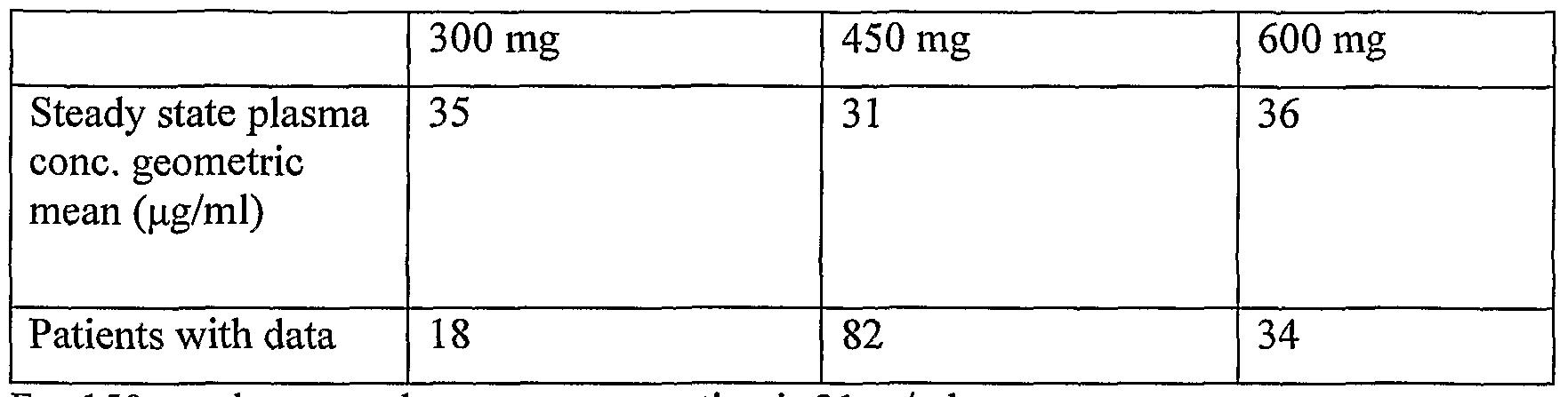 Casodex High Dose