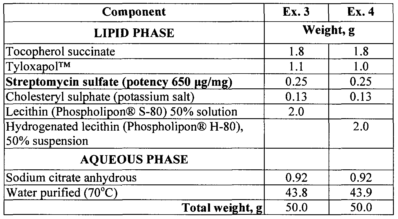 Which Type Of Lipid Is Solid At Room Temperature