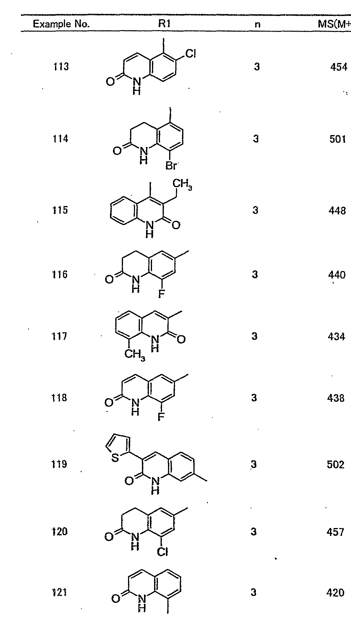 US6245768 further 1471 2202 7 28 moreover 794 furthermore Methylphenidate in addition 1166. on table of dopamine receptors