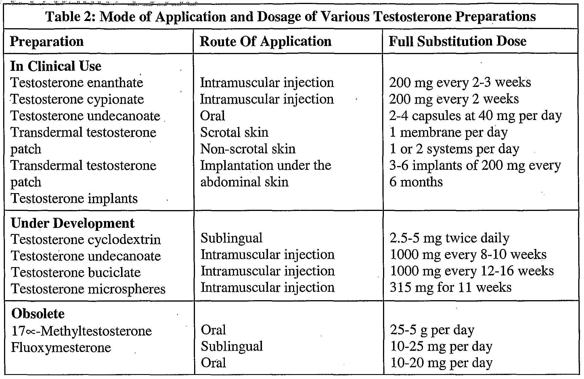 steroid pellet implants