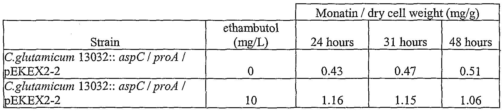 Who Makes Ethambutol