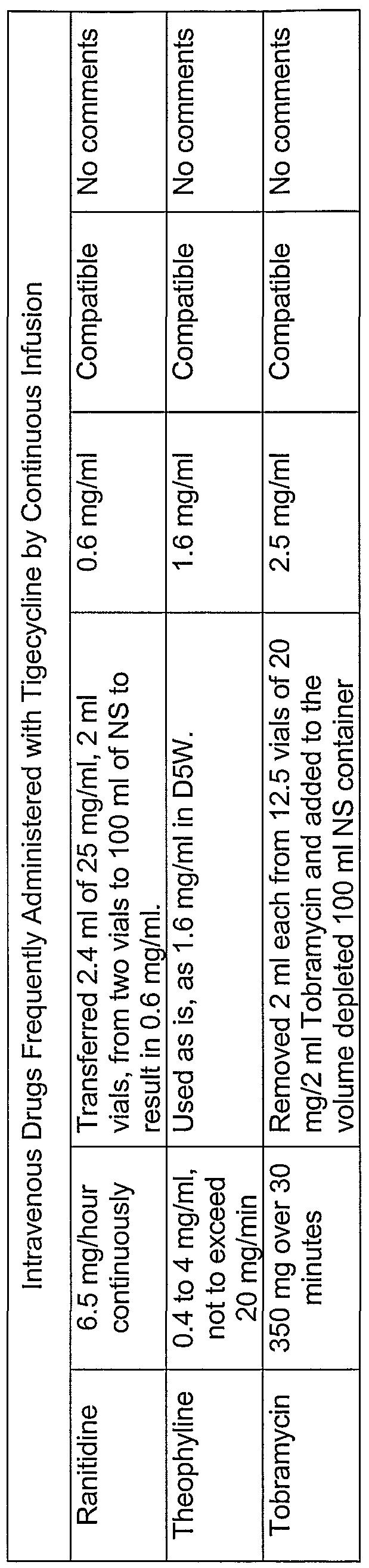 Cipro Iv Compatibility