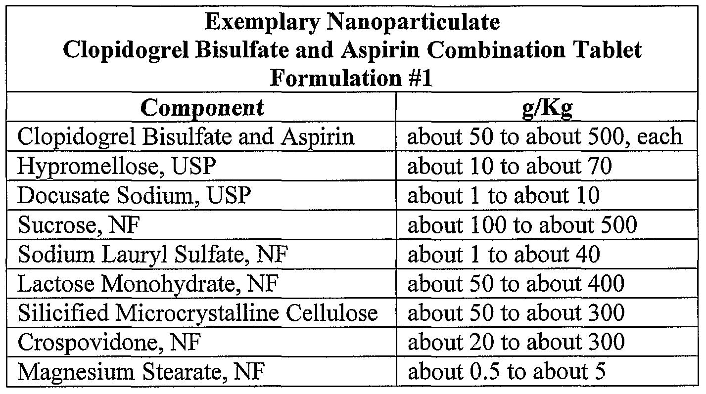 Aspirin—a national survey II: Determination of salicylic ...
