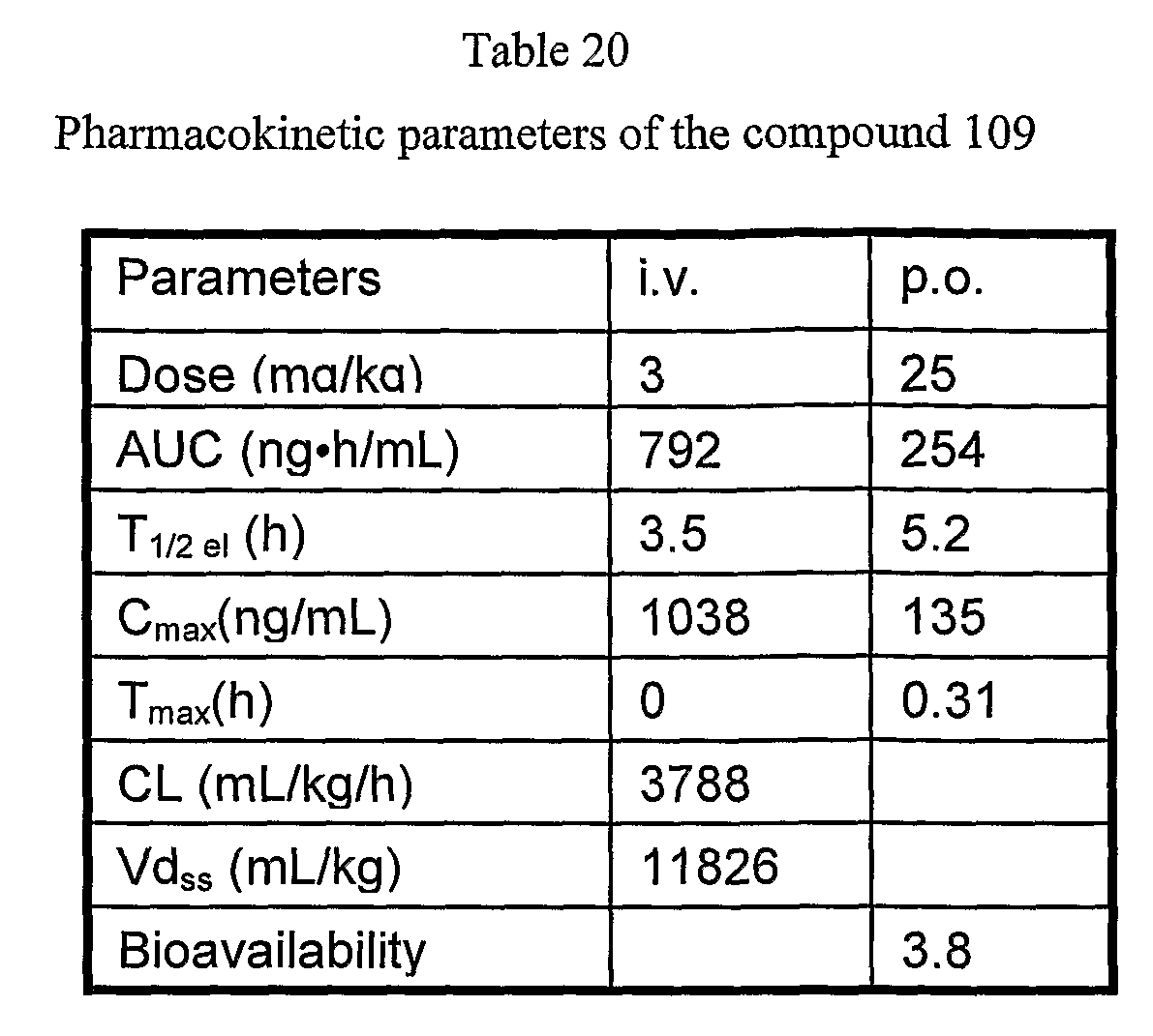 diazepam conversion from iv to po steroids