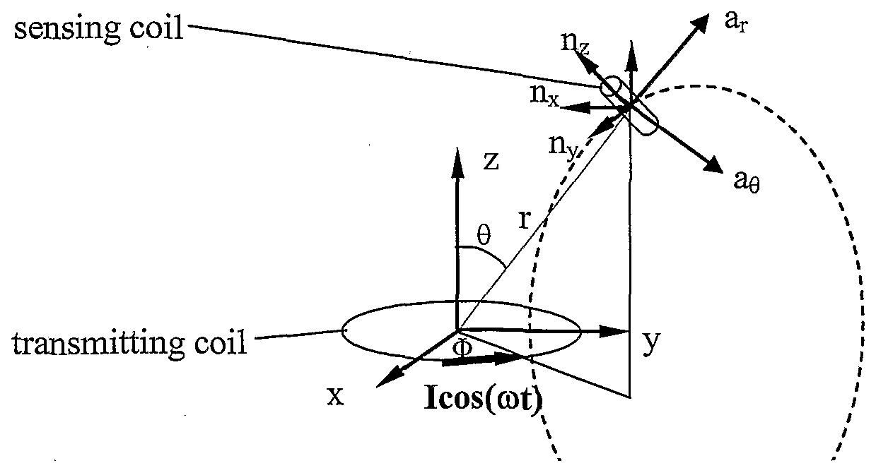 patent wo2007009088a2