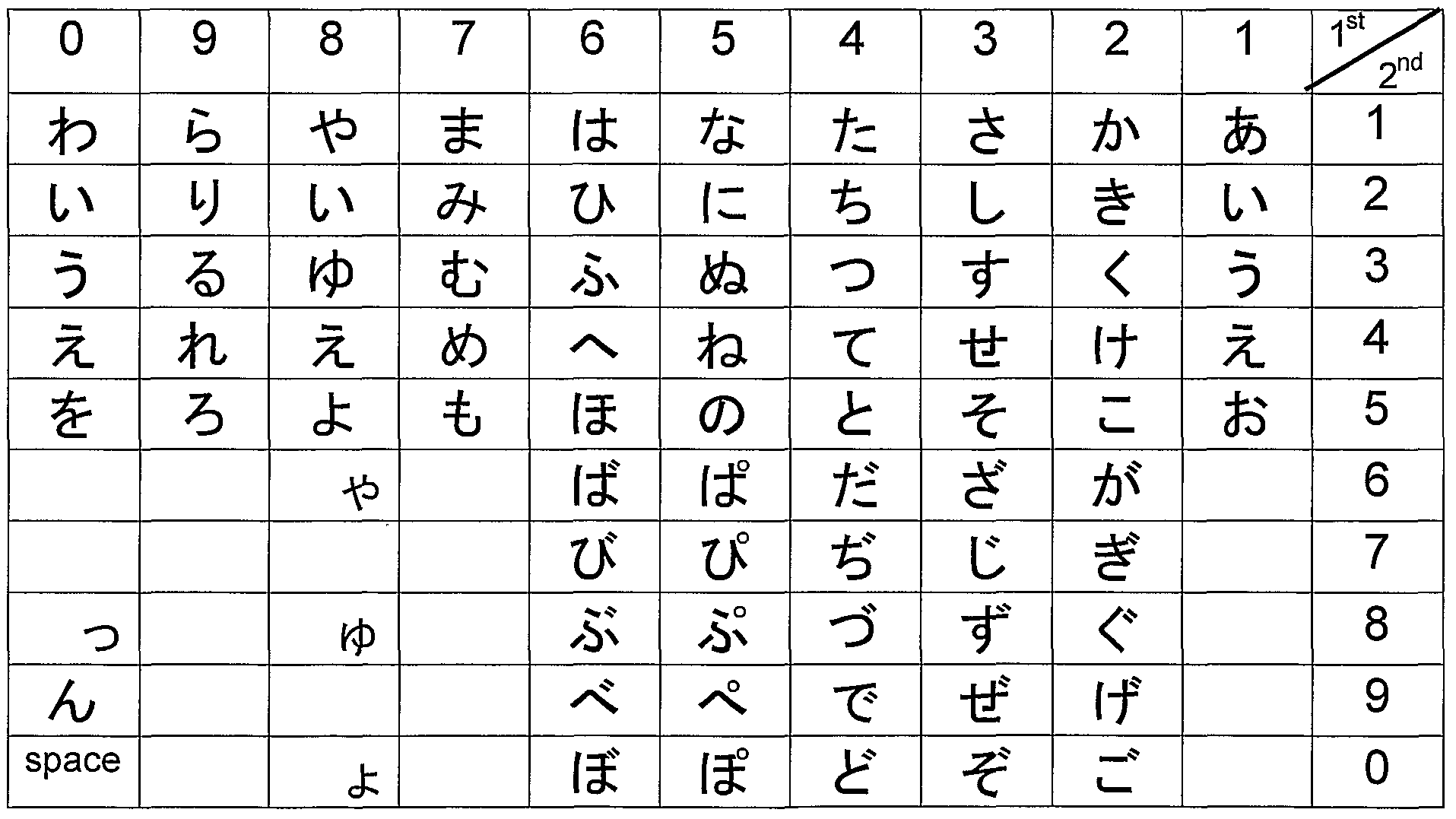 Katakana Converter