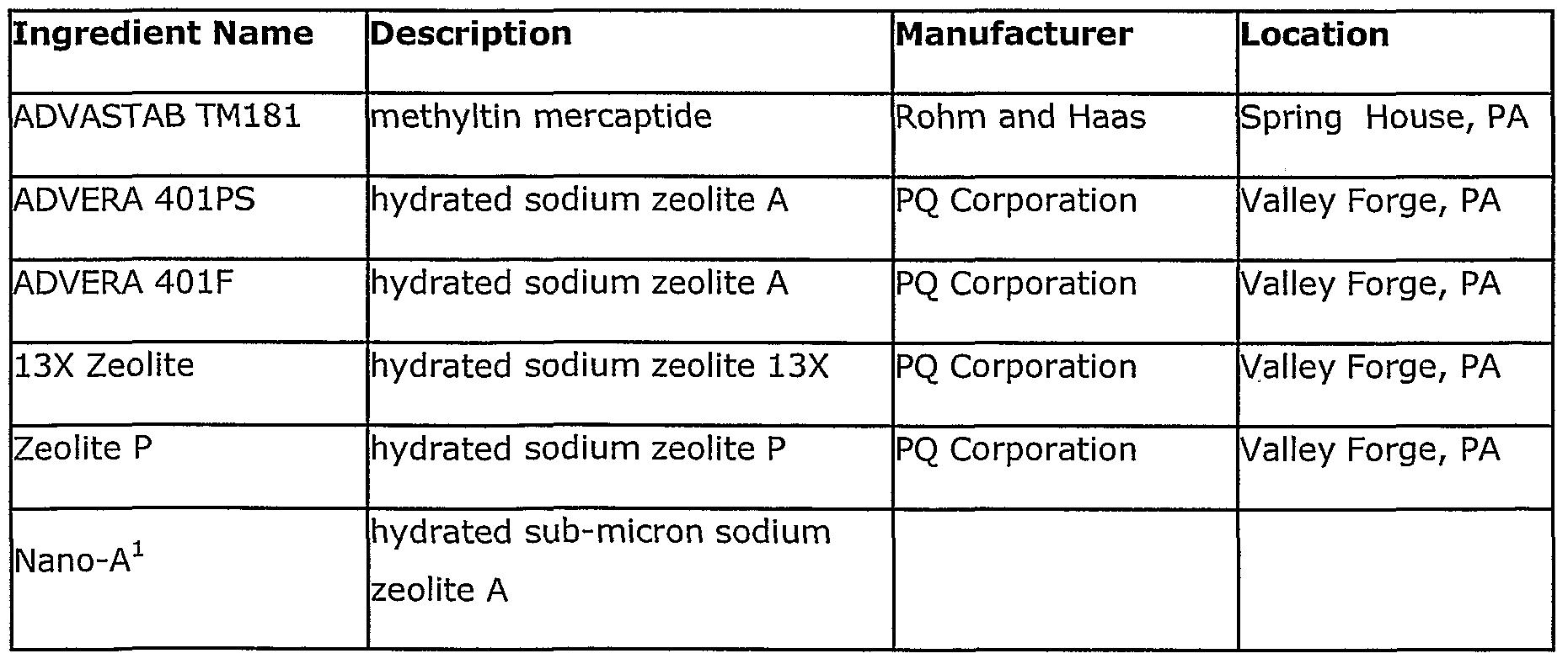 patent wo2007041168a2 wood polymer zeolite composites google patentler. Black Bedroom Furniture Sets. Home Design Ideas