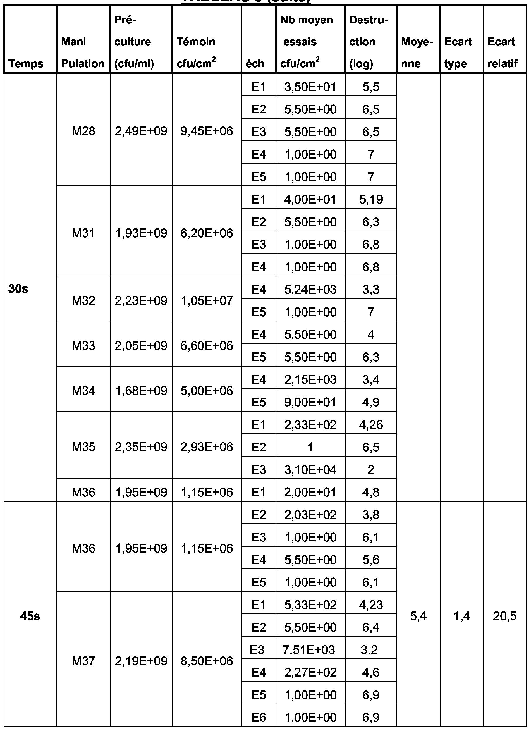 Patent wo2007057602a1 procede de decontamination - Tableau de conductivite thermique des materiaux ...