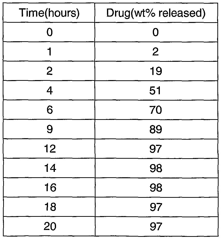 7 Hours Sildenafil Tablets