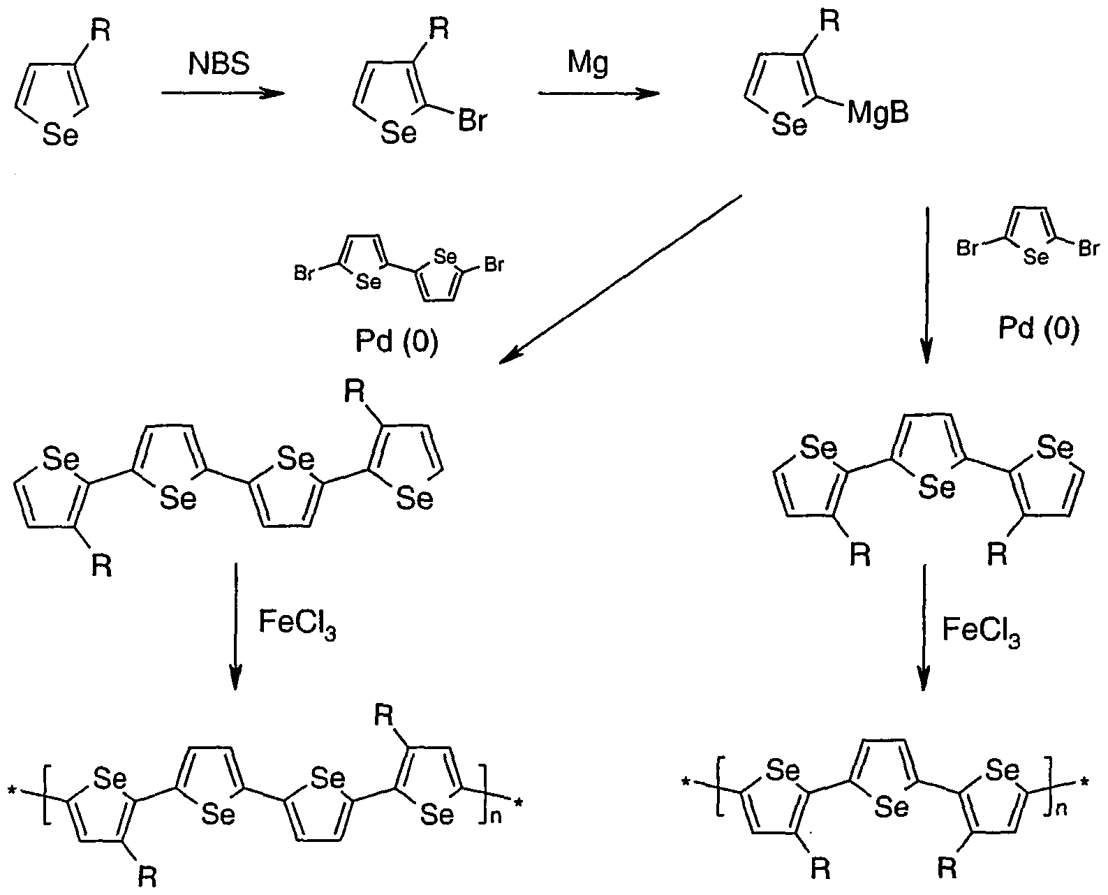 grignard metathesis polymerization By the ni-mediated modified grignard metathesis (grim) polymerization 57 in which 3-hexylthiophene monomer and head-to-head (h−h) coupled 3,4′-dihexyl-2,2′-bithiophene.