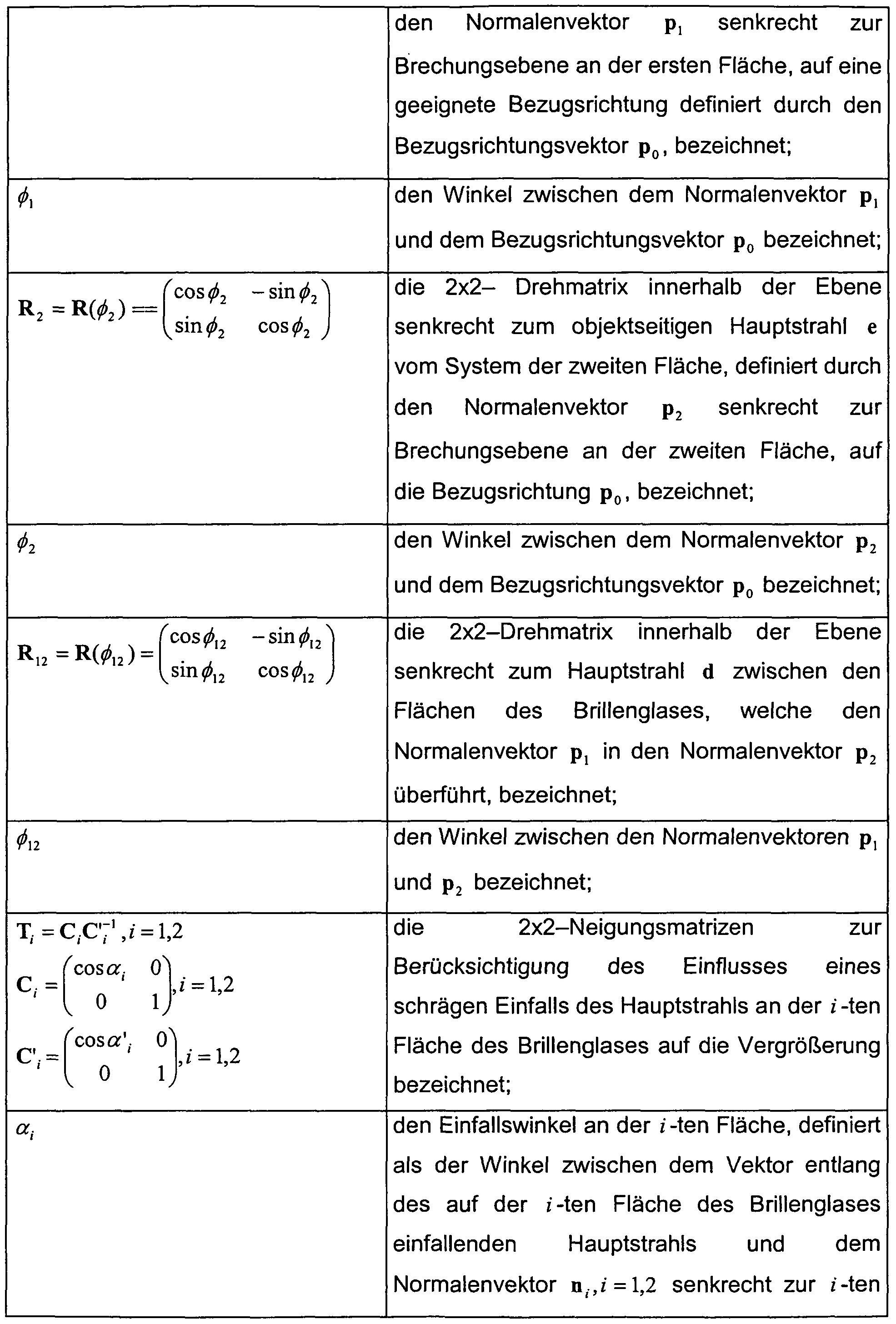 Drehmatrix Berechnen : patent wo2007062784a1 verfahren zum berechnen der vergr sserung und oder verzerrung und ~ Themetempest.com Abrechnung