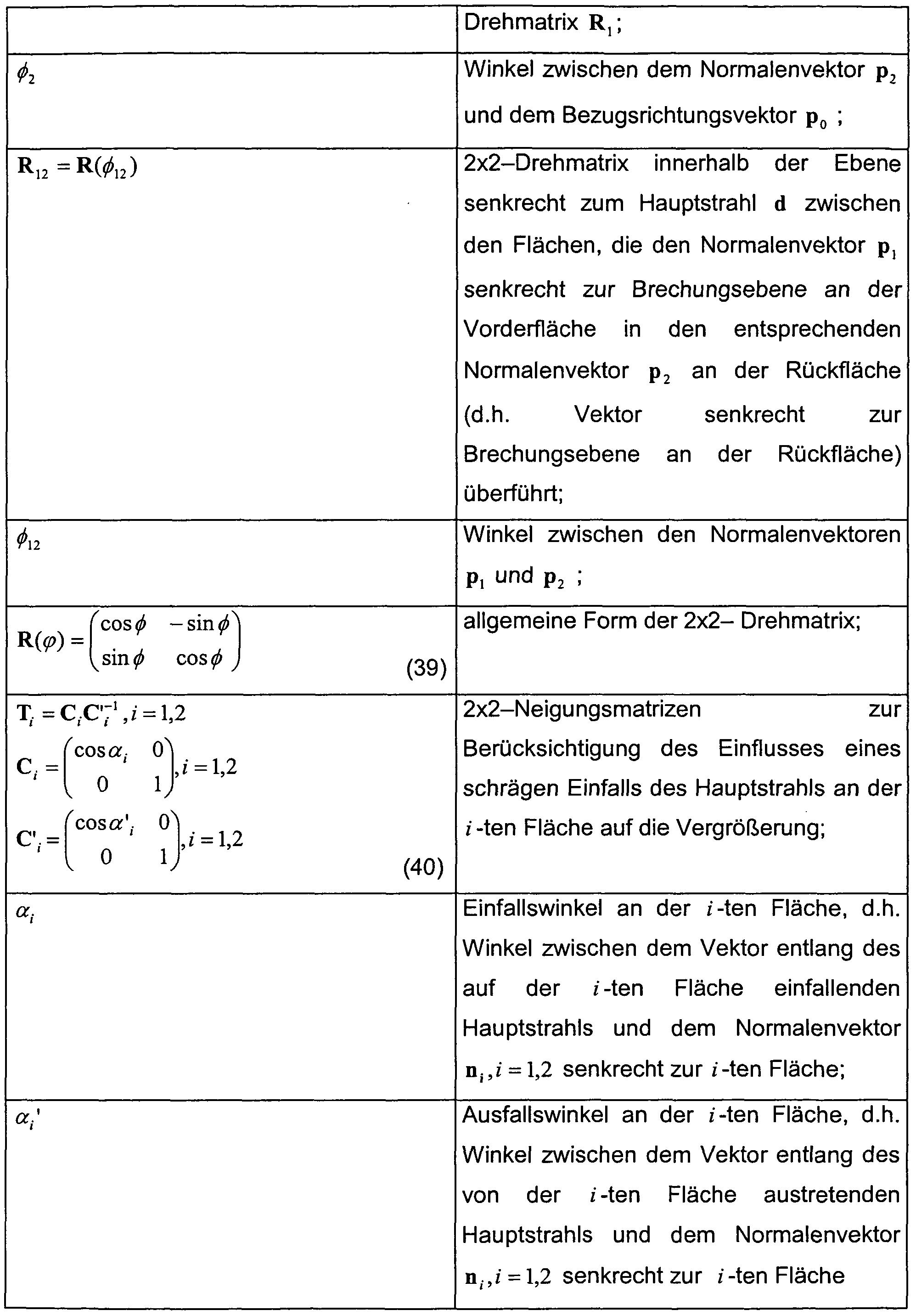 Einheitsmatrix Berechnen : patent wo2007062784a1 verfahren zum berechnen der vergr sserung und oder verzerrung und ~ Themetempest.com Abrechnung