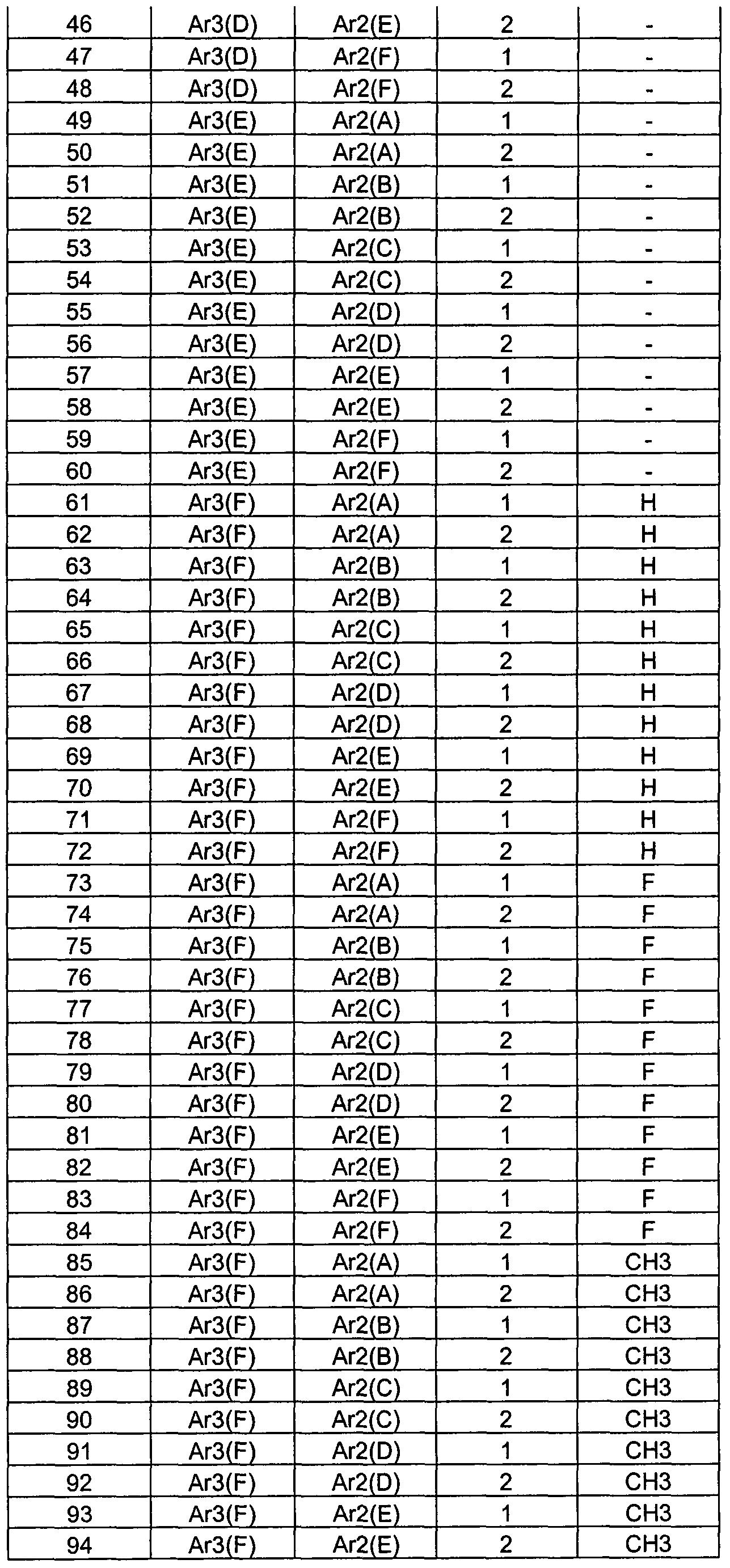 cl gruppen tabelle