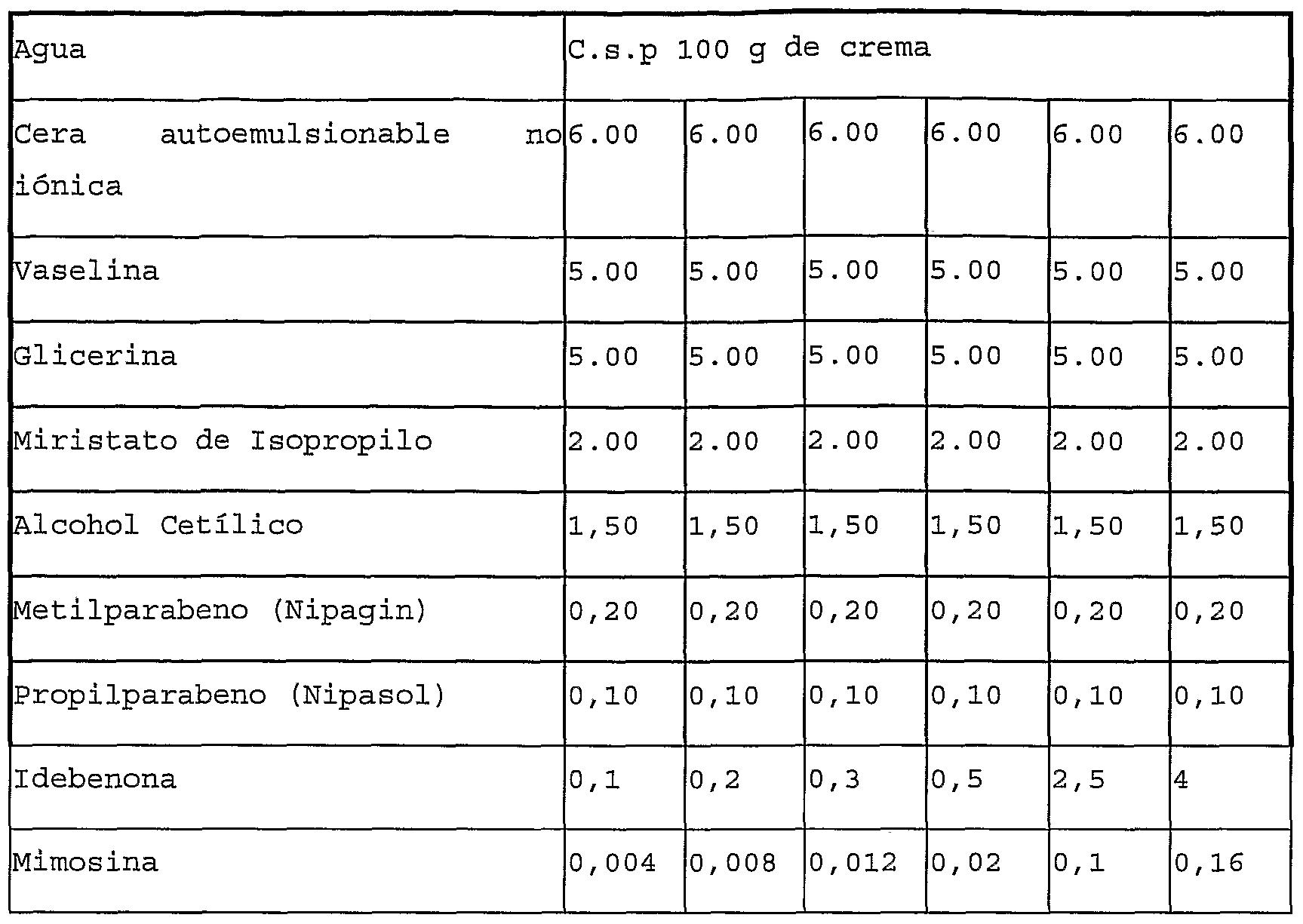 Rapa de atopicheskogo de la dermatitis