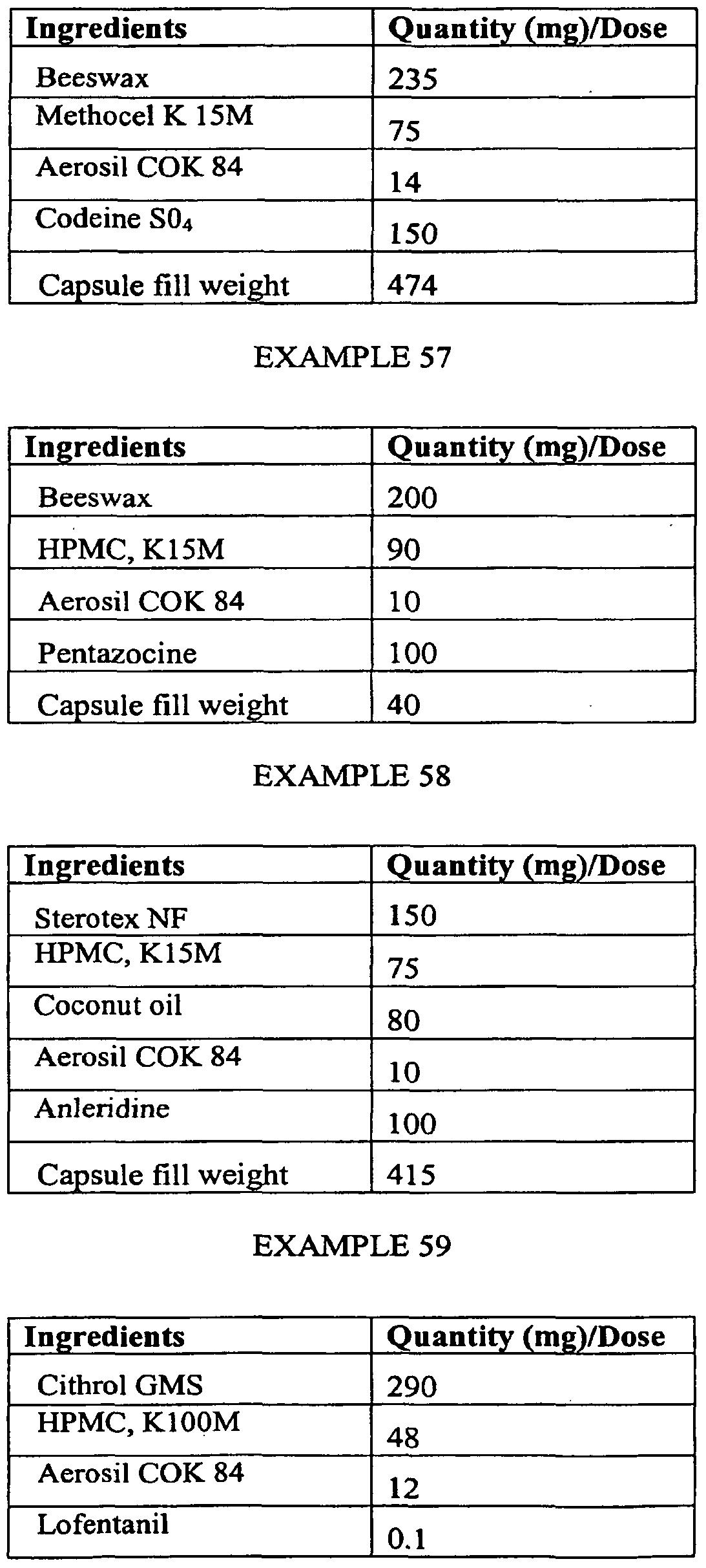 pregabalin capsules usp monograph sorbitan