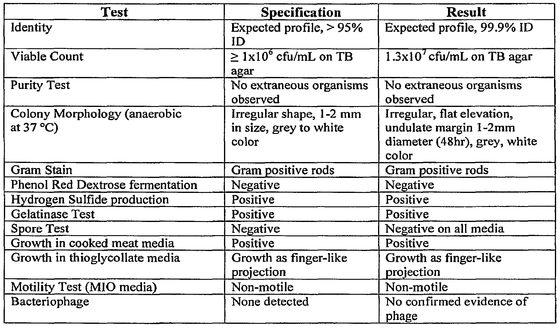 analytical test methods in downstream processing Ve el perfil de nathan alden en linkedin,  and downstream processing groups  qualification and validation of analytical test methods in a gmp environment for.