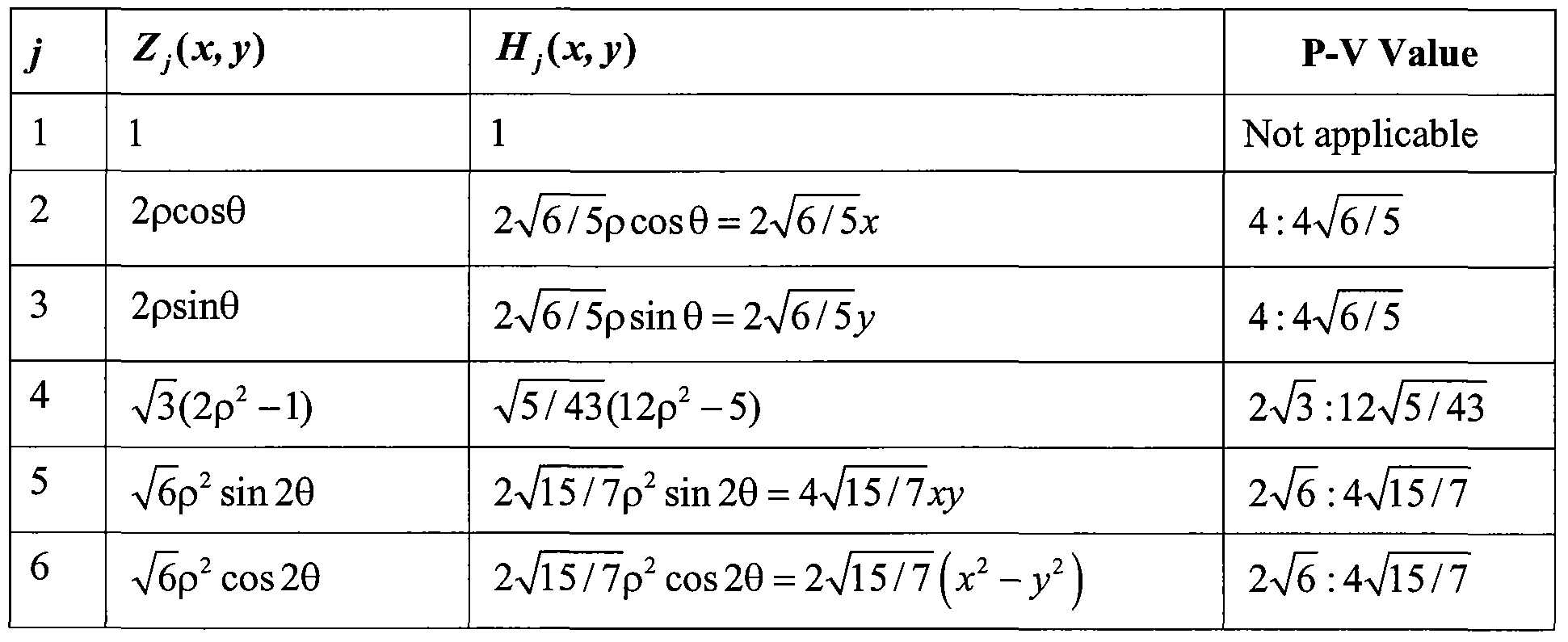 Multiplication Chart 20x20 Imgf000081_0002.png