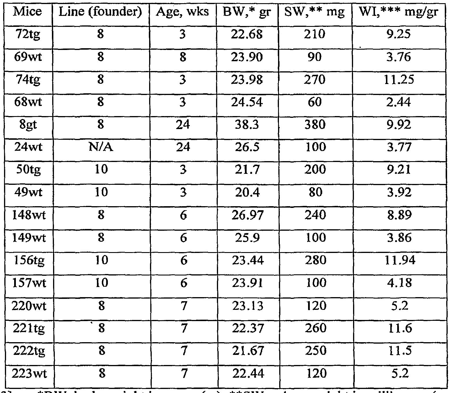 gram conversion chart