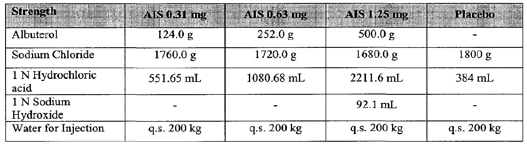 Albuterol Dosage Child