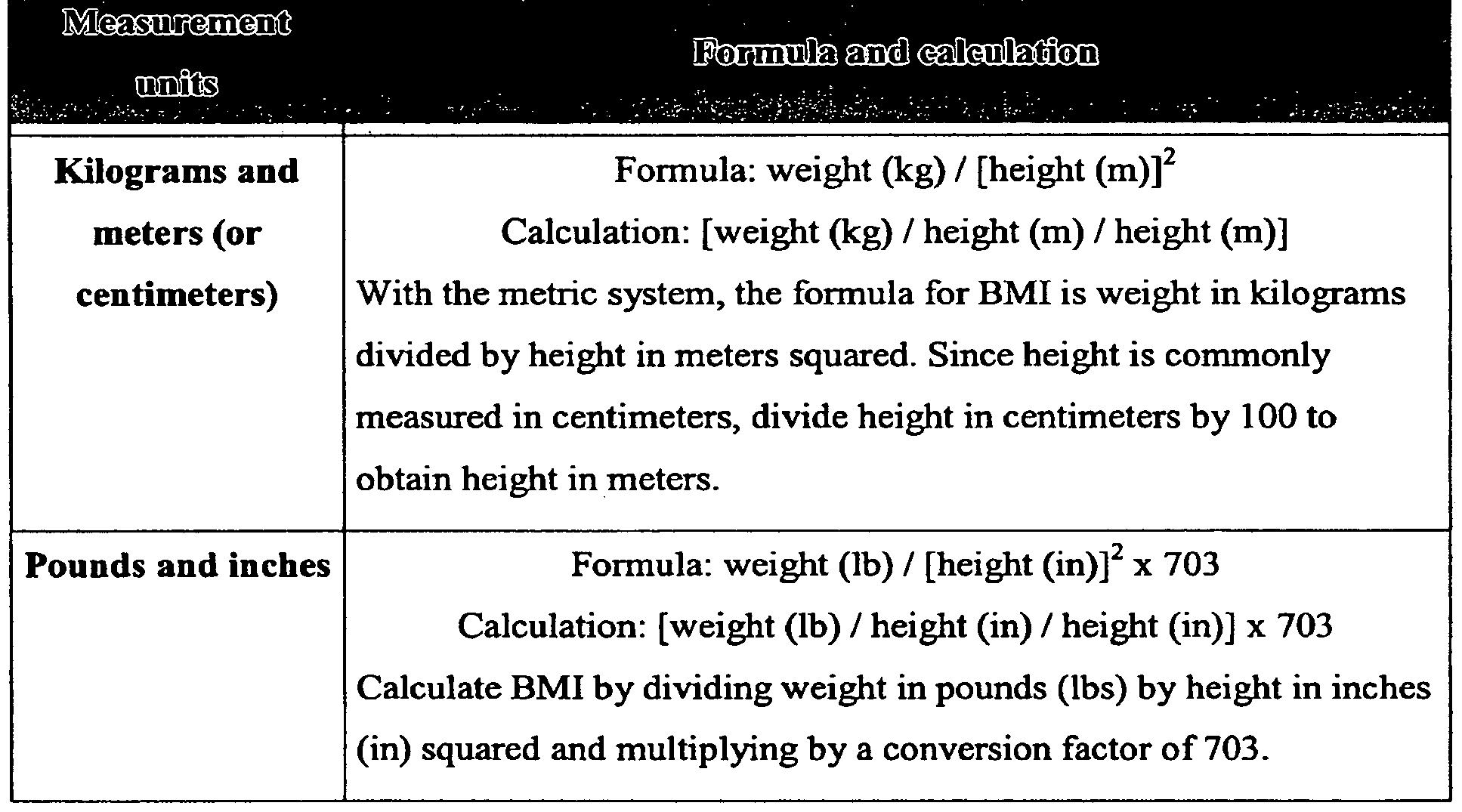 Figure Imgf000054_0001 Download Figure Bmi Calculator