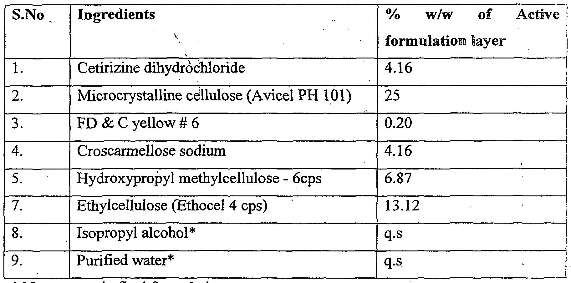 US4609675A - Stable, high dose, high bulk density ...