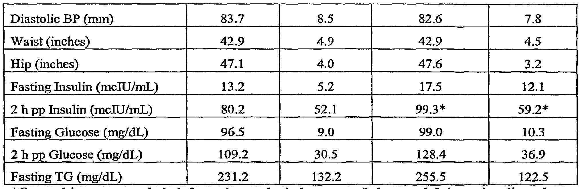 patent wo2007149481a2 tetrahydro isoalpha acid based protein kinase modulation cancer