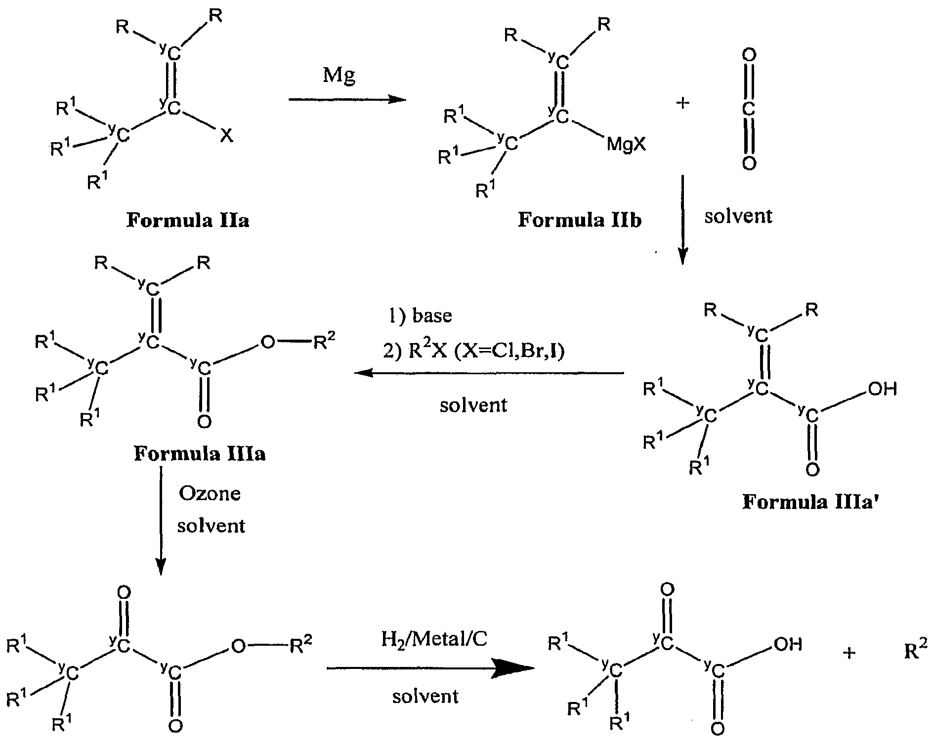 gringard synthesis Except for hydrocarbons, ethers, and tertiary amines, almost all organic  compounds react with grignard reagents many of these reactions are used for  synthetic.