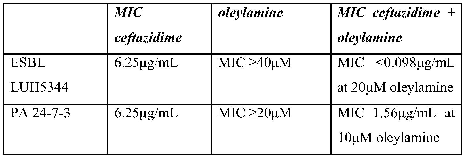 enterococcus faecalis sensitivity towards ampicillin penicillin Enterococcus faecium has six penicillin-binding proteins (pbp), where pbp5 seems to be the main target for beta-lactam antibiotics the pbp profiles of three imipenem-resistant, ampicillin.