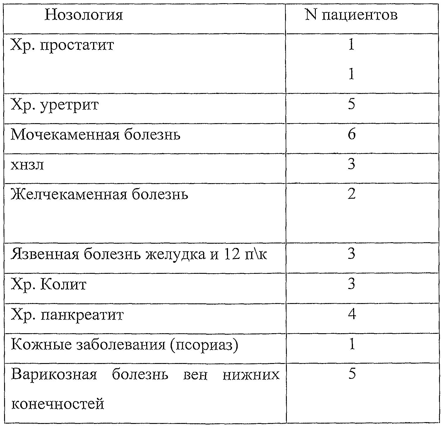 dozirovka-karnitina-dlya-lecheniya-spermiev
