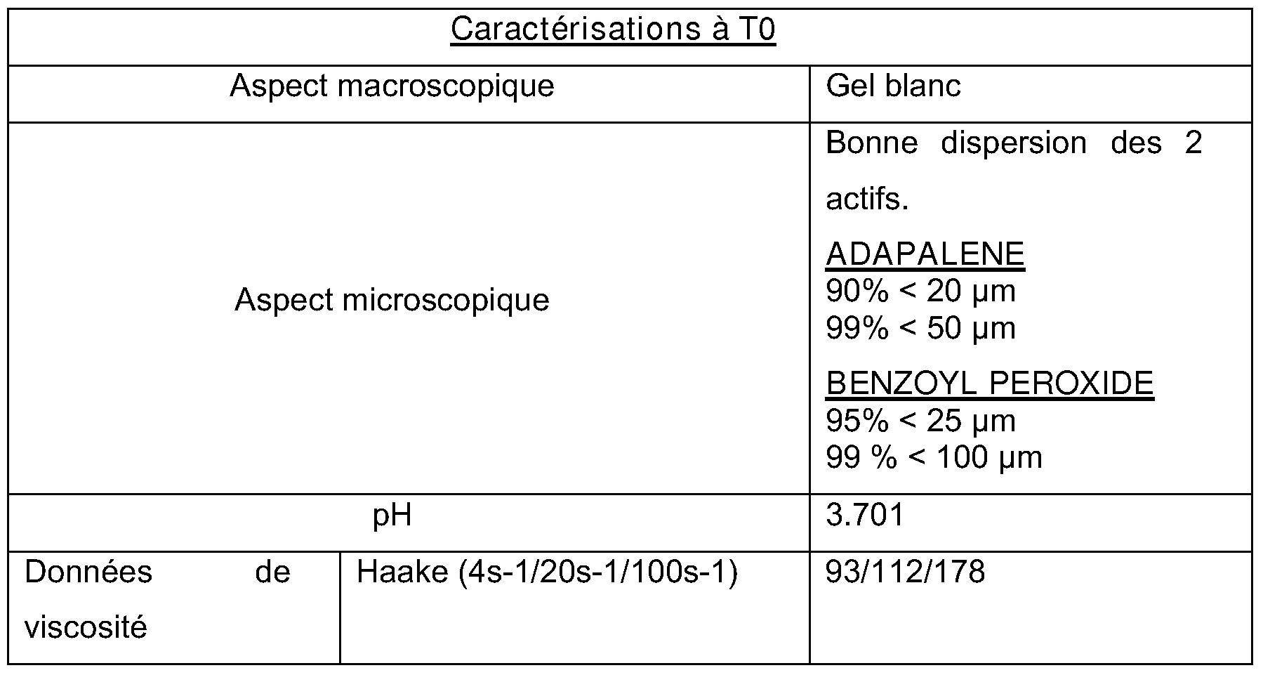 Patent WO2008065306A1 - Compositions comprenant du