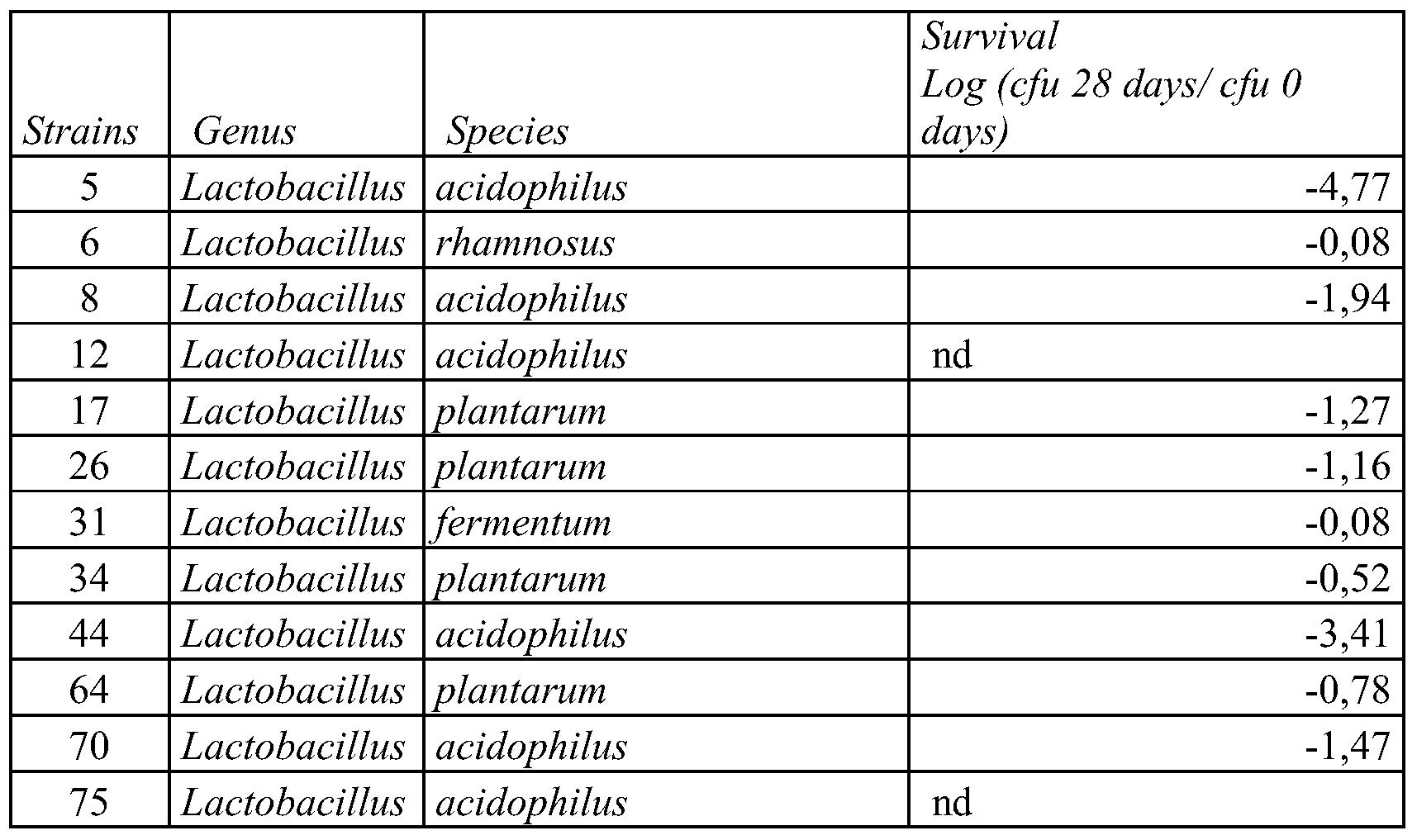 Interleukin  Interleukin  And Their Roles In Human Natural Killer Cells