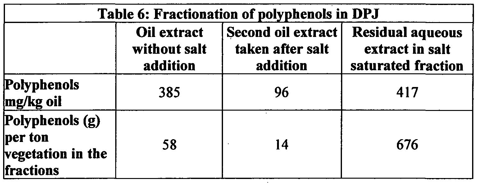 an experiment on how to make protein extracts Working with enzymes: stability, purification and activity  an inactive enzyme won't work for any experiment, so understanding how to keep your enzyme stable .