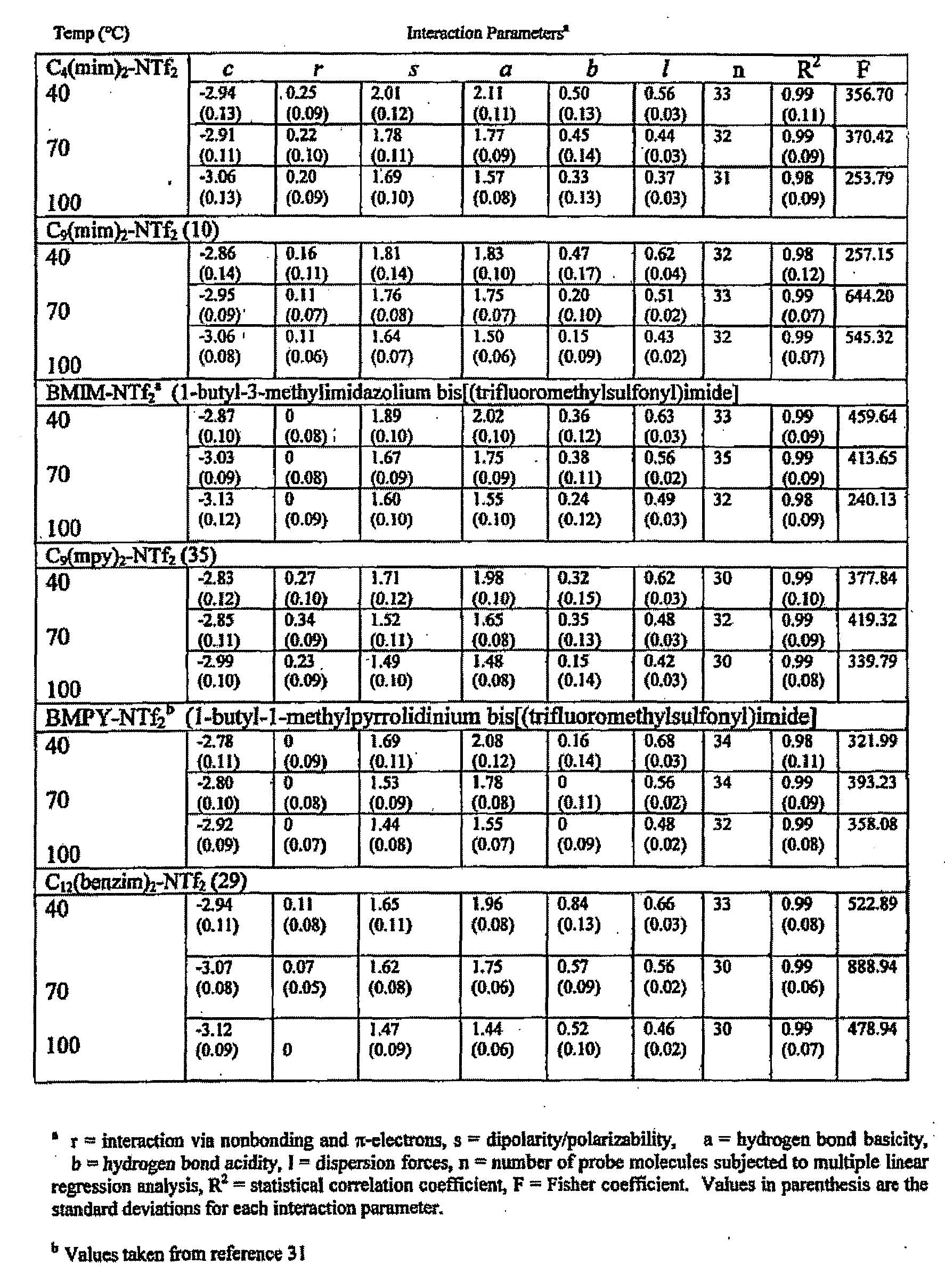 Polyatomics Chart | New Calendar Template Site