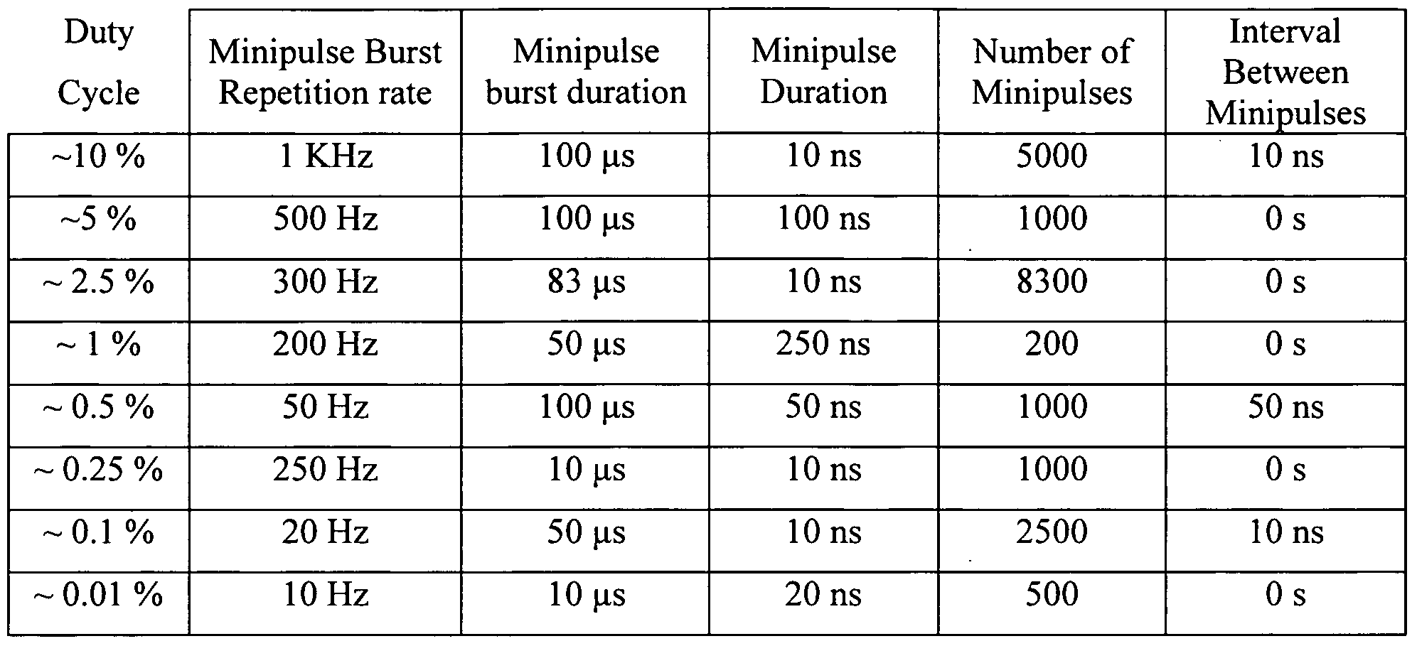 masteron cycle duration