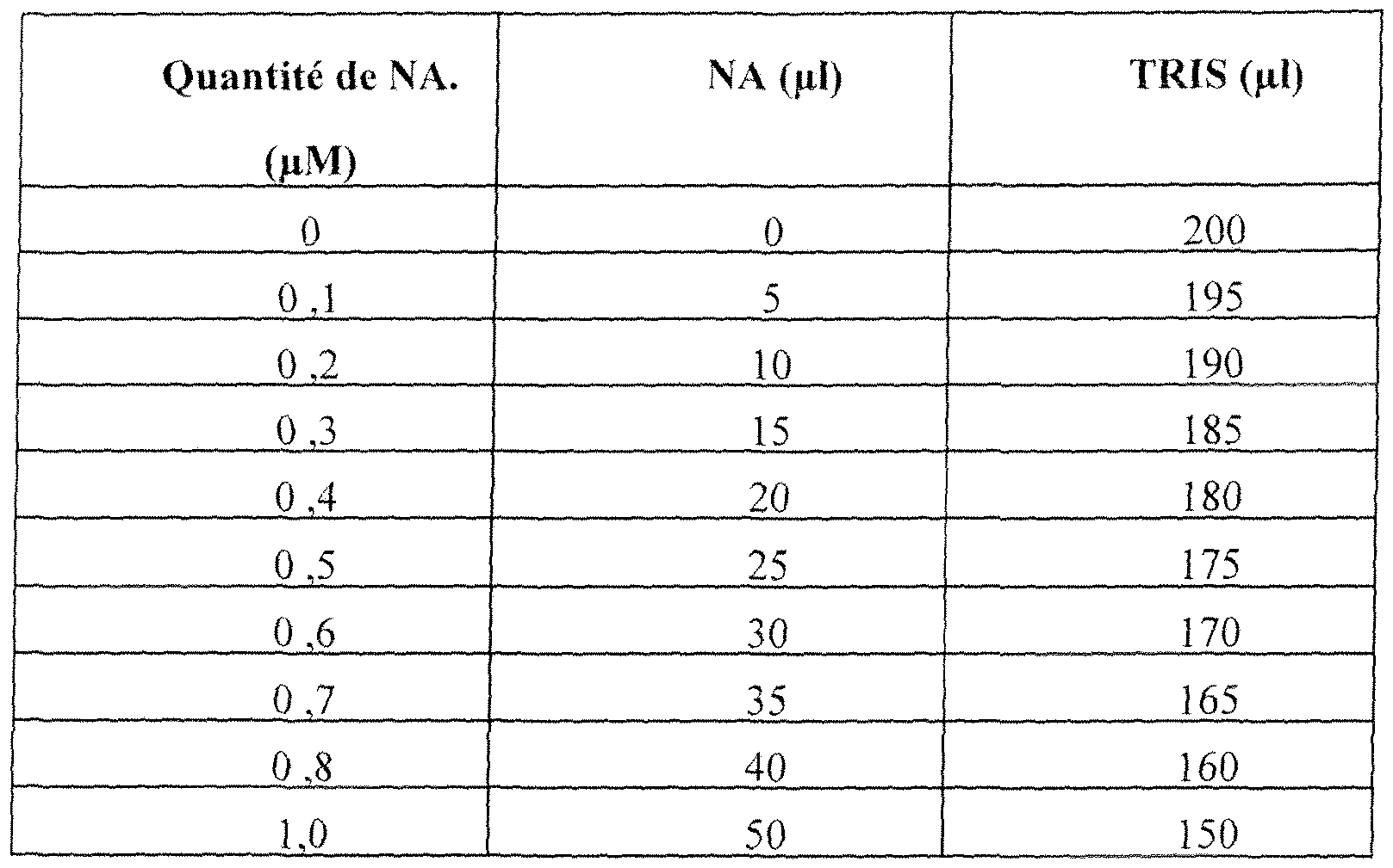 Patent wo2008125789a2 use of phaeodactylum algae extract for Tableau de conversion