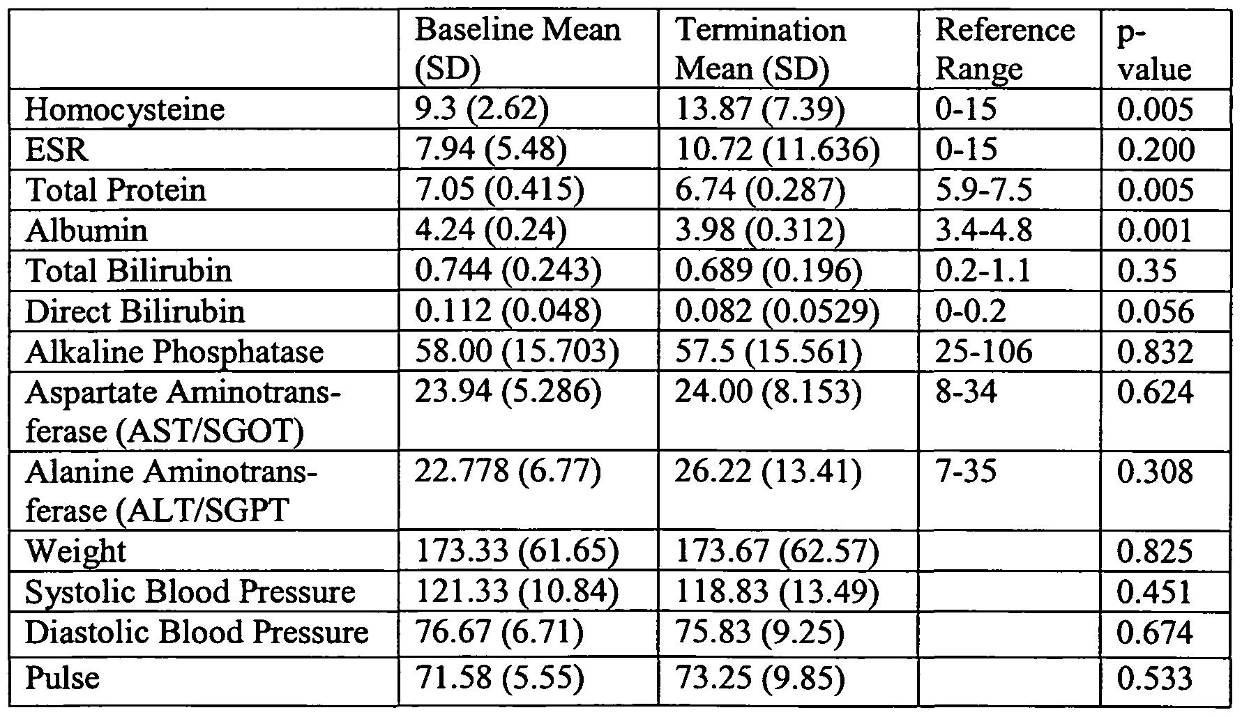 cbc lab values chart: Lab test normal values chart normal blood count values chart
