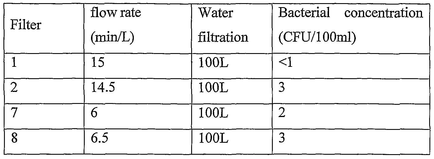 patent ep2155613a1 - filter medium