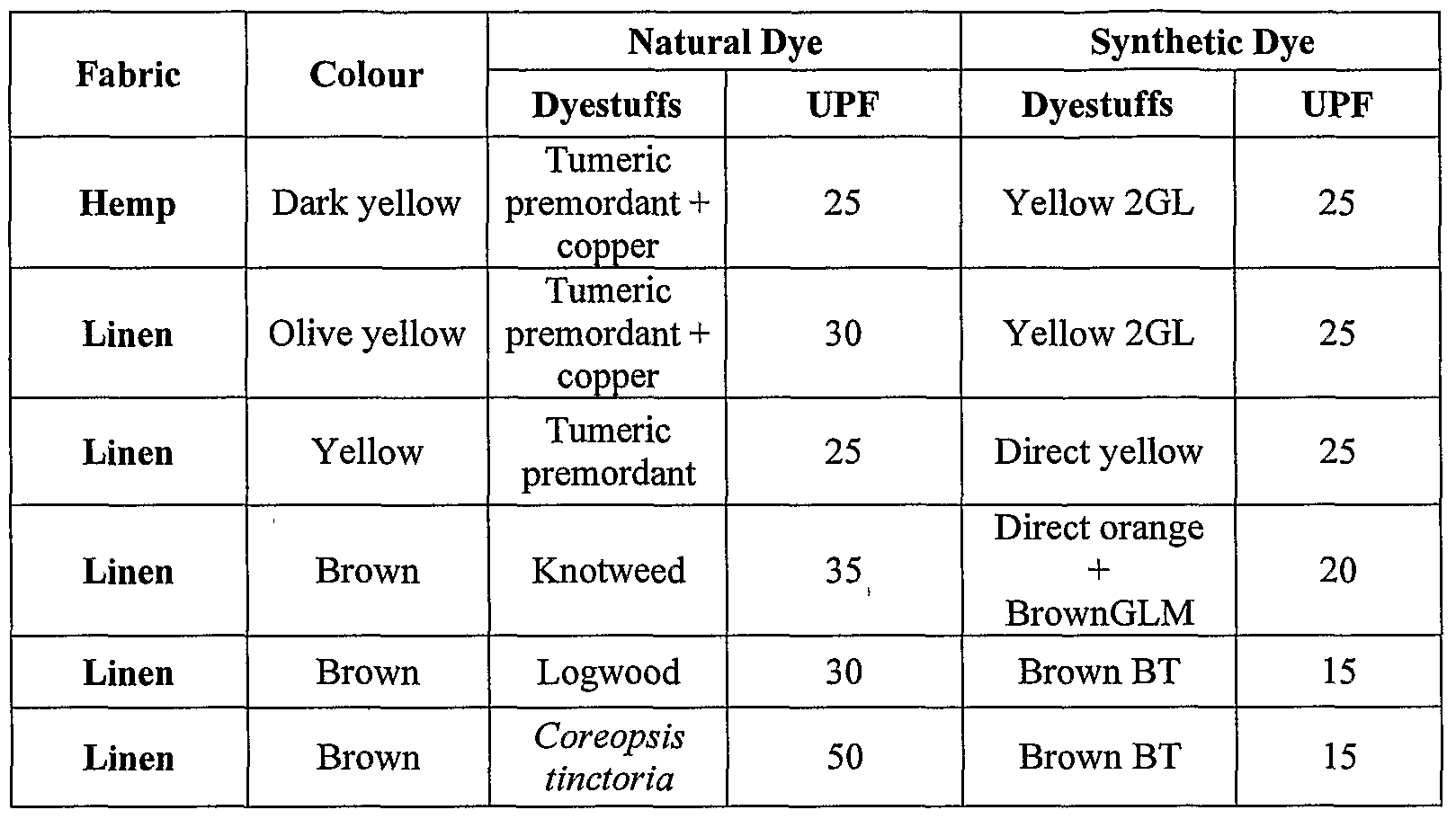 the difference between nature and nurture pdf