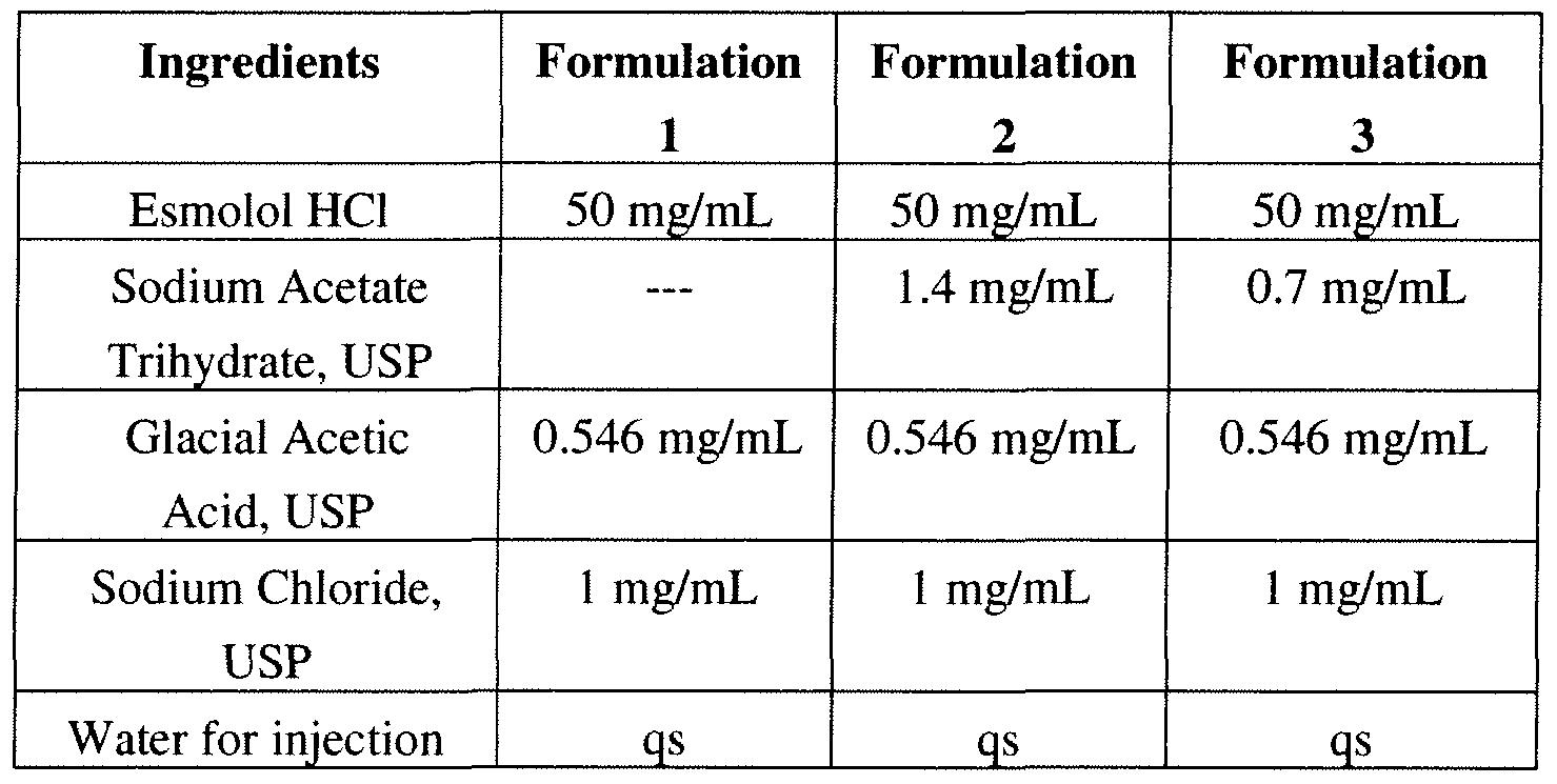 Esmolol Drip Concentration