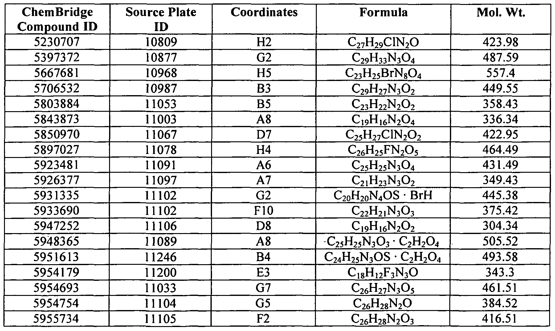 Binary compound formulas list