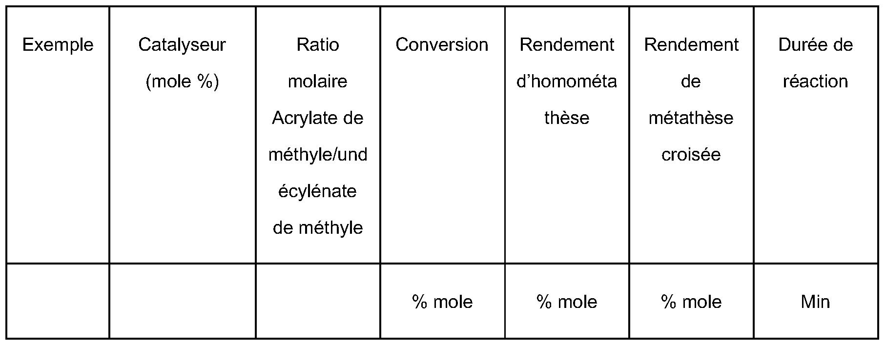 undecylenate de methyle