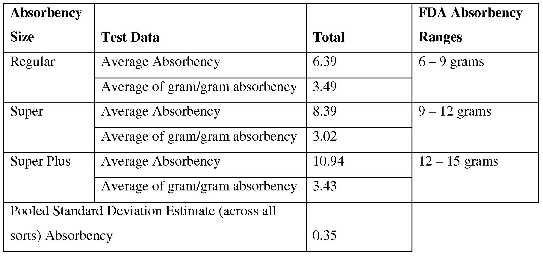 Determinants of vaginal length