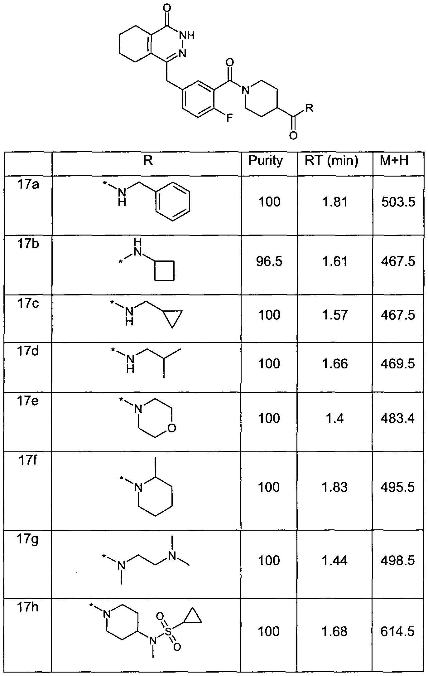 of parp-1 - Google Patents  1,2 Dimethylcyclopentene