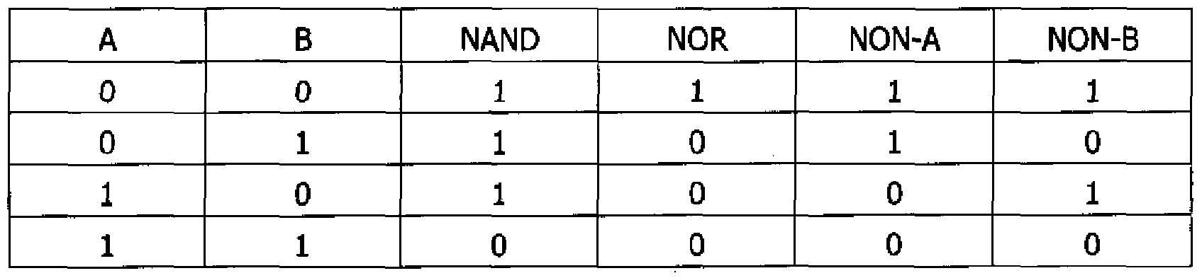 Patent ep2171851a2 cellule logique reconfigurable a base for Tableau logique