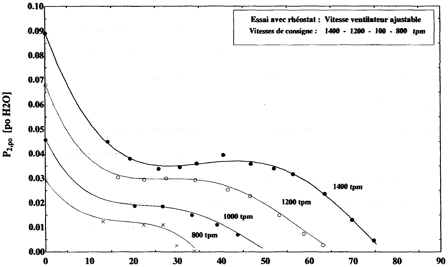EP A2 Ventilateur silencieux Google Patents