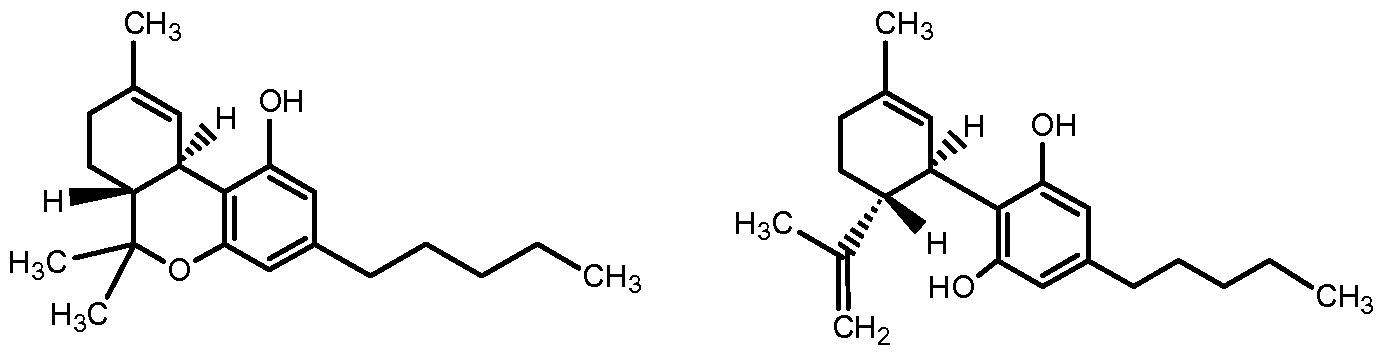 Smoking Cannabidiol Oil