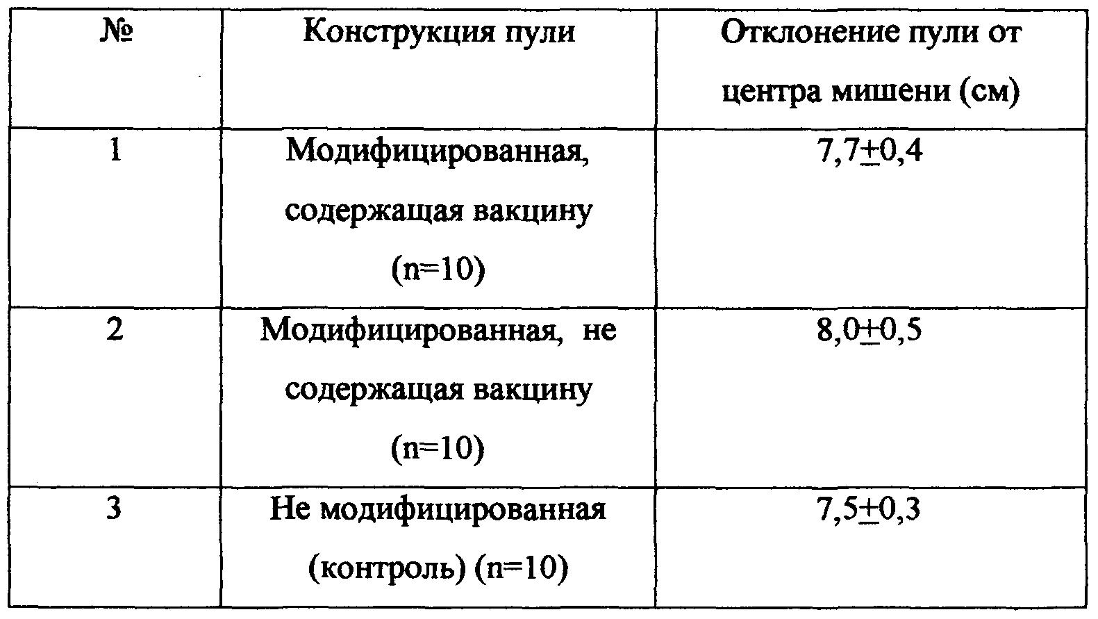 сверла славпром
